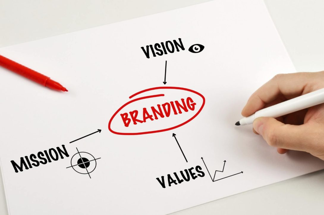 Why Invest in Brand Discovery and Strategy?